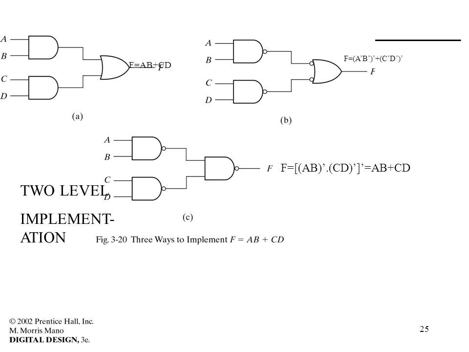 F=AB+CD TWO LEVEL IMPLEMENT-ATION F=[(AB)'.(CD)']'=AB+CD